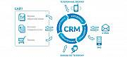 Продам CRM + ERP для дистрибьюторов (со скидкой 65%) доставка из г.Київ